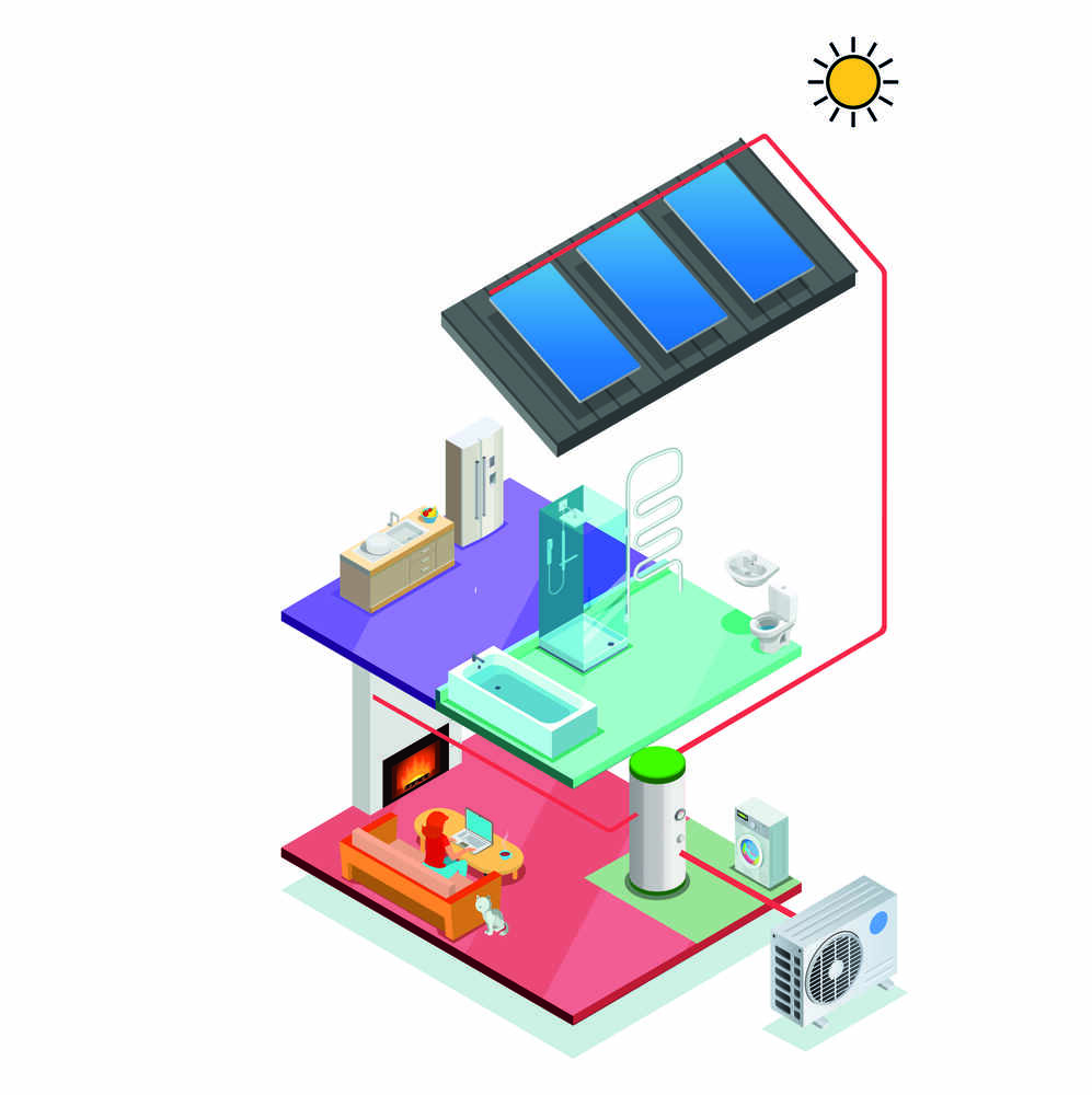 Click to read more about the Heating System Design