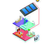 Heating System Design