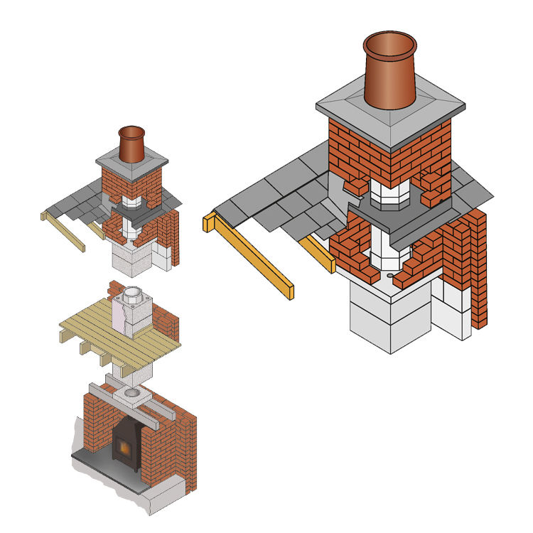 Pumice chimney systems